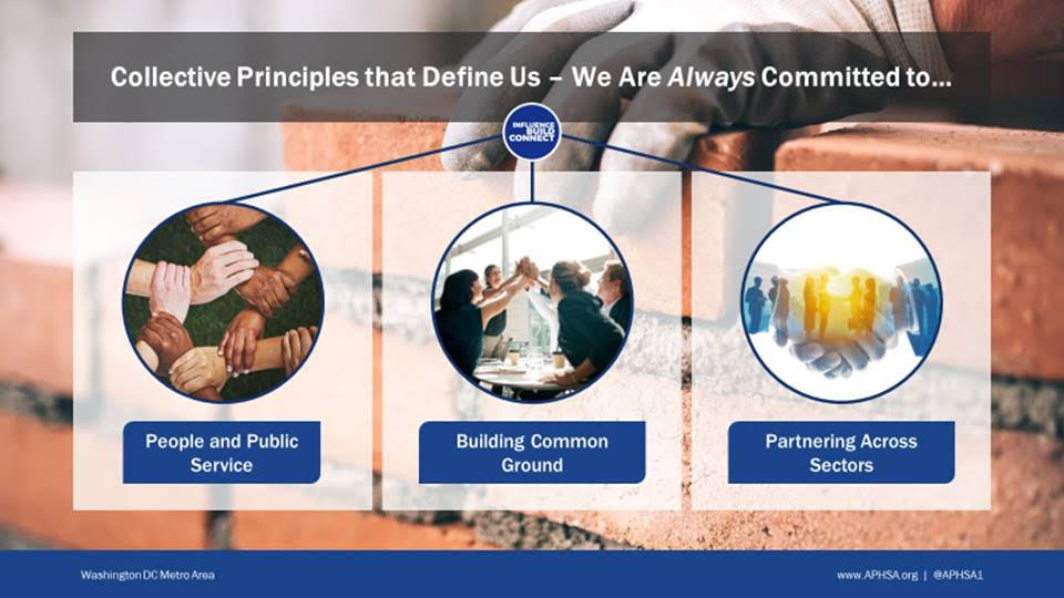 Collective Principles that Define APHSA